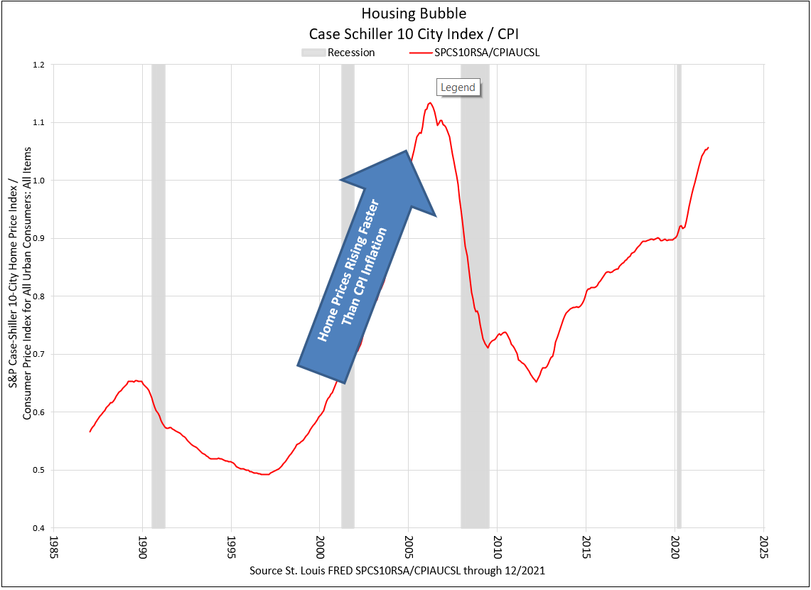 housing bubble case Buffett: there is no housing bubble many in the industry are beginning to wonder if a housing bubble is imminent  the s&p/case-shiller us national home.